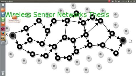 wireless sensor networks thesis topics wireless sensor network thesis wireless thesis topics