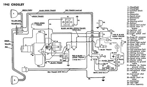 crosley fridge wiring diagram wiring diagrams wiring diagram