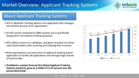 global applicant tracking systems ats market 2014 2018