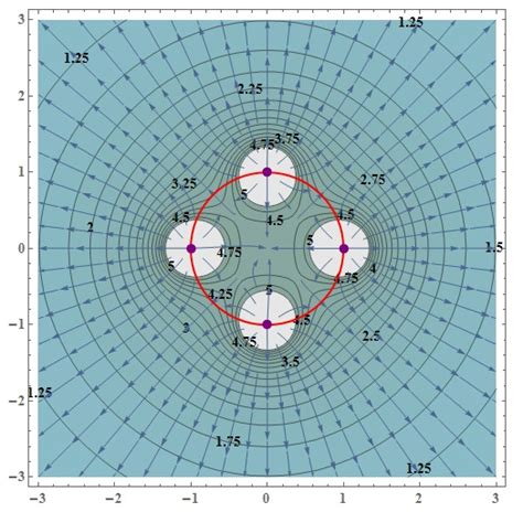 electric field within conductor why is the electric field inside a charged conductor zero in the electrostatic physics