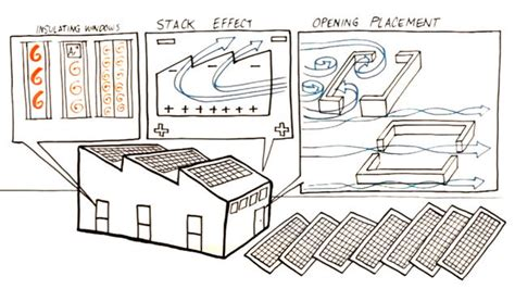 passive house design and construction 120a workshop passive design strategies sustainability workshop