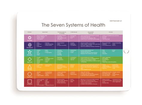 Spectrum Detox by 7 Systems Of Spectrum Health Whole Detox By Dr