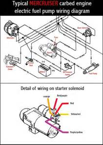 bad fuse on solenoid 4 3 mercruiser page 1 iboats boating forums 567279
