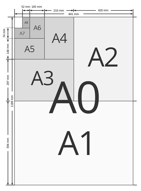 papier layout wikipedia format b5 ma 223 e format b5 wymiary fabryka kopii warszawa