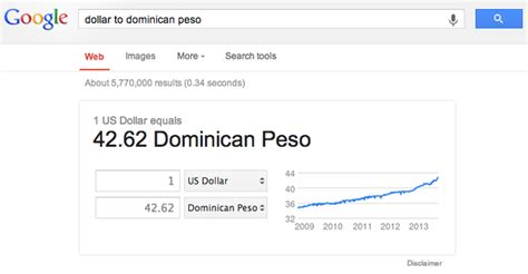 currency converter google sheets dominican republic currency money tips from dr locals