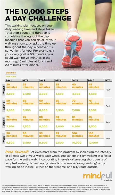 walking challenge 25 best ideas about 10000 steps on fitbit