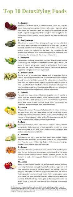 Proper Detox Diet Plan by Want To The Best Diet Foods And Proper Food Combining