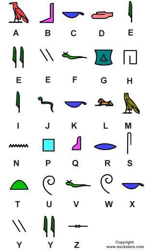 printable hieroglyphics alphabet 1000 ideas about ancient egypt for kids on pinterest