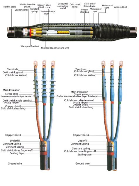 high voltage cable boots lv mv hv power cable termination kits xlpe cable boot leg