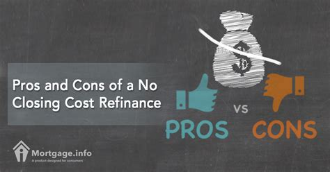 2017 pros and cons of a no closing cost refinance