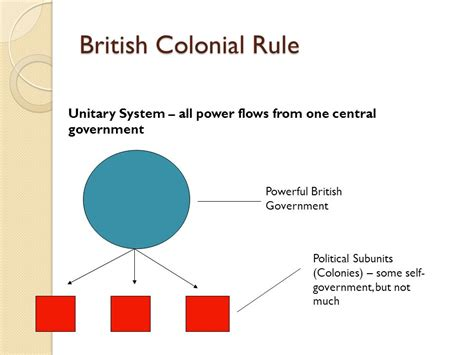 pattern of colonial rule in east and central africa homework assignment 11 for tomorrow collaborize by mon