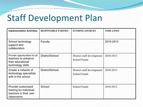 staffing plans template staffing plan template shatterlion info
