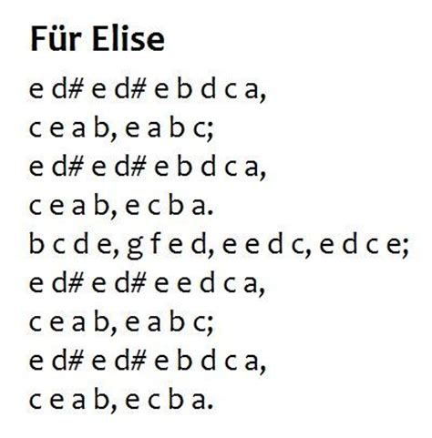 Fur Elise Sheet Easy Letters fur elise key letters the world s catalogue
