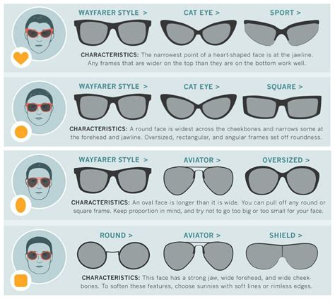 choose right size frames of glasses by keeping your