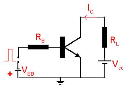 transistor mosfet commutation transistor igbt en commutation 28 images inverseurs 224 mosfet les composants electroniques