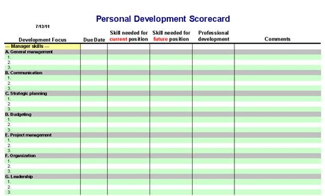 6 Personal Development Plan Templates Excel Pdf Formats Personal Development Plan Template Word