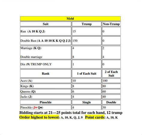 pinochle tally cards template all categories activeprogs