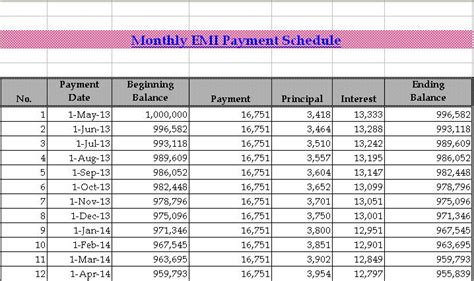 Credit Card Emi Calculation Formula In Excel Personal Loan Emi Calculator Excel