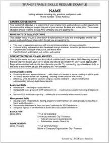 Cover Letter Communication Skills by Communication Skills For Resume Resume Cover Letter Template