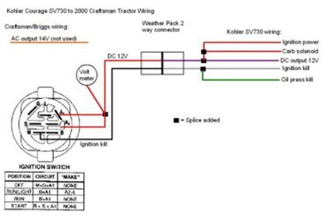 exmark wiring diagrams, exmark, get free image about