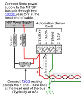 120 ohm termination resistor rs485 120 ohm resistor modbus 28 images modbus hsyco industrial modbus power meter acuvim l