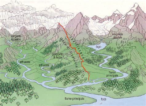letto di un fiume ancora sui fiumi bacino idrografico e bacino idrografico