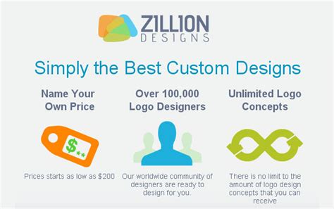 best logo design site top 10 best logo design contest websites from around the world