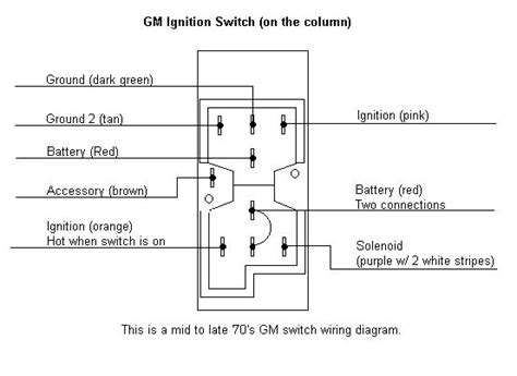 do you if ignition switches on most 1970 80s chevy