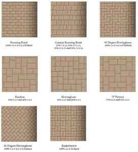 garden state pavers pattern options clayton companies