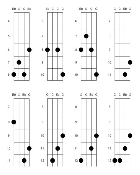 c m chord diagram search results for chord ukulele gm black hairstyle