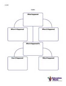 flow chart template for word flow chart template flow chart flowchart templates excel