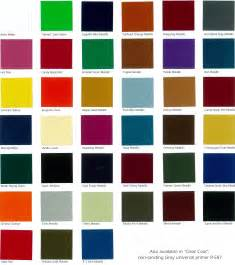 maaco colors green auto paint color chart