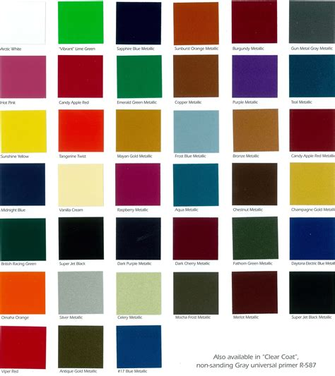 automotive paint color chart 2017 grasscloth wallpaper
