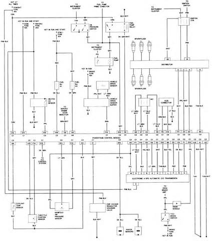Gmc 1998 gmc jimmy 4x4 engine controls wiring diagrams car pictures