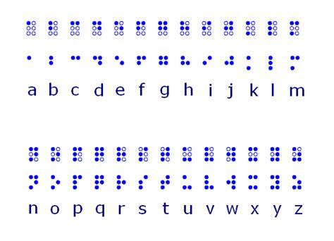 lettere braille clavier braille en ligne fran 231 ais lexilogos gt gt