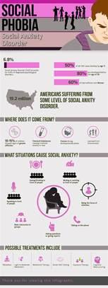 Social phobia social anxiety disorder infographic