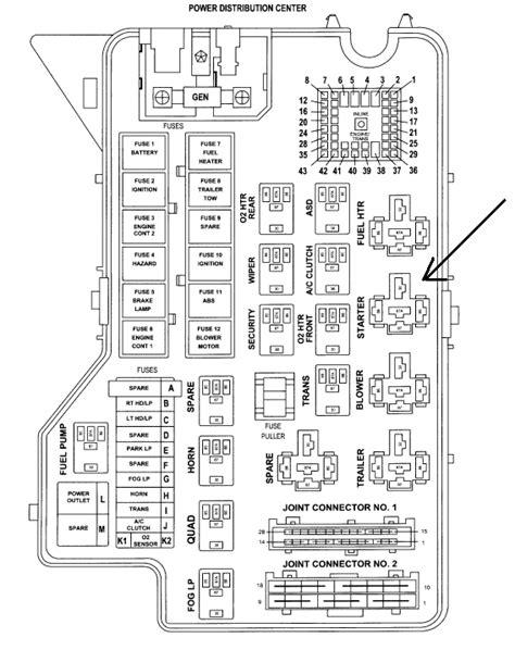 polaris sportsman  fuse box location  place  find wiring  datasheet resources