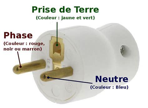 Couleur Du Fil Neutre 5488 by Couleur Du Neutre En 233 Lectricit 233