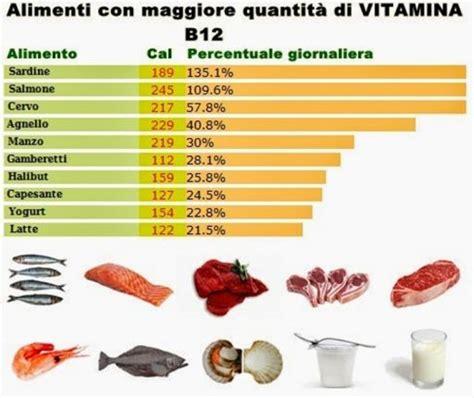 alimenti vitamine b vitamina b12 carenze nella dieta cosa scegliere