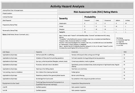 hazard analysis template free activity hazard analysis template letter and format corner