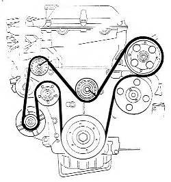 saab 2 8 v6 engine diagram saab free engine image for user manual