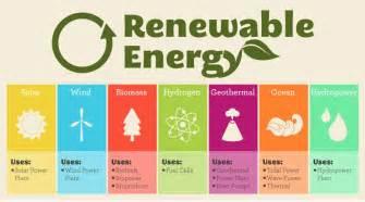 sustainable energy forms of sustainable energy laptuoso