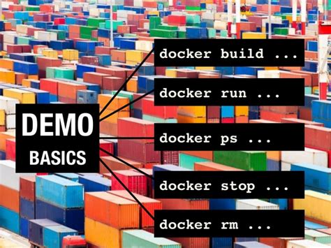 weblogic im docker container