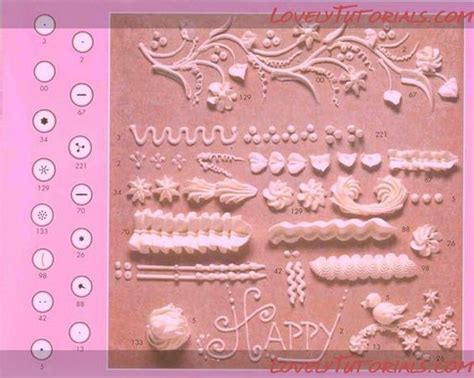cake piping templates tons of photos of piping tips and what they do