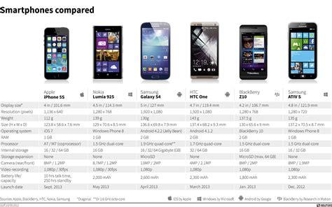 Iam United Samsung Galaxy Note 3 Custom galaxy note 5 battery virus newhairstylesformen2014