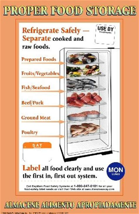fridge layout poster restaurant food storage chart atlantic publishing