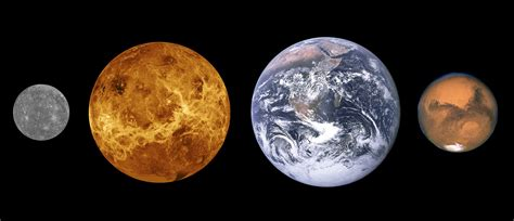 Mars Venus difference between inner and outer planets