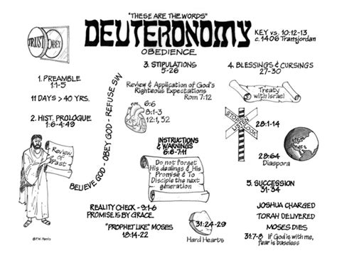 Book Of Numbers Outline by 1000 Images About Faith Bible Deuteronomy On To Be Infographic Illustrations