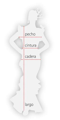 El Flamenco Vive   Tallas de vestidos y faldas   Madrid, Spain