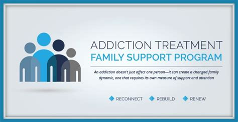 Addiction Detox Program by Addiction Treatment Family Support Program Turning Point